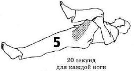 Растяжка и расслабление мышц задней поверхности бедер